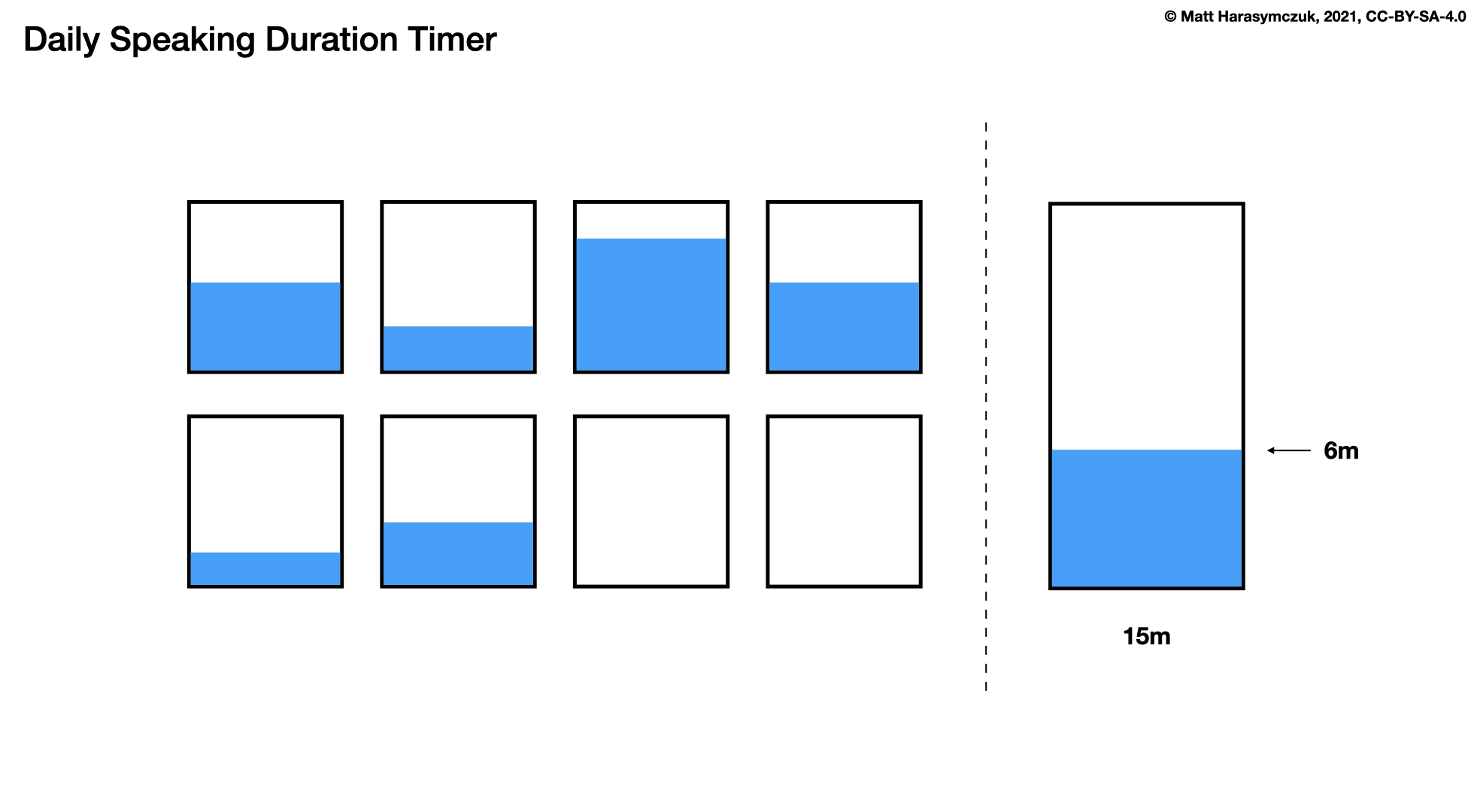 ../../_images/agility-scrum-daily-timer.png