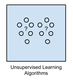 2  Wprowadzenie do Machine Learning — Python 3: from None to