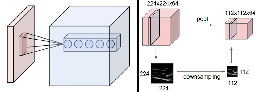 20  Convolutional Neural Network — Python 3: from None to Machine