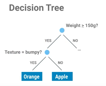 ../_images/decision-tree.png