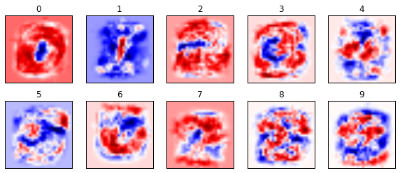 ../../_images/deep-neural-networks-mnist-weights.png