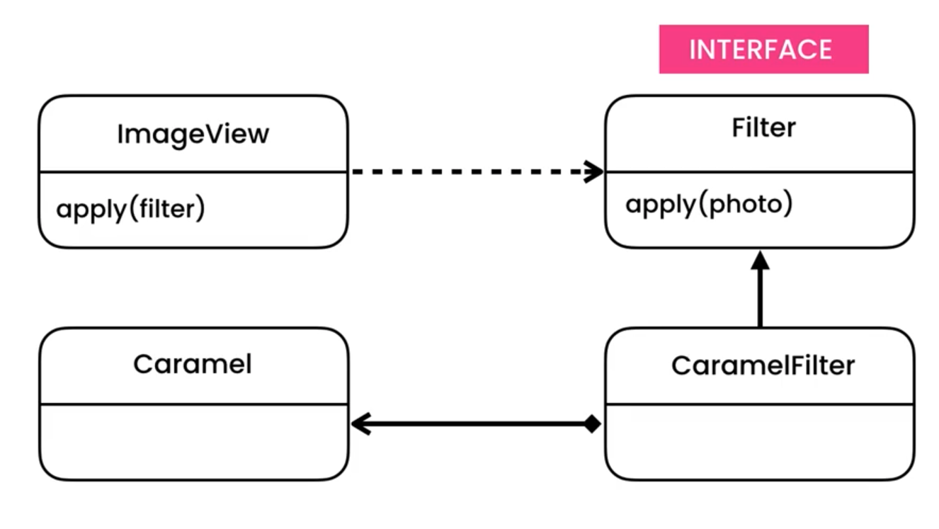 ../../_images/designpatterns-adapter-usecase.png