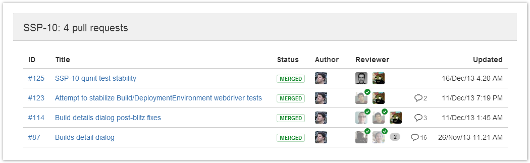 ../../_images/jira-pullrequest.png