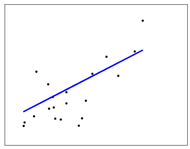 ../../_images/linear-regression.png