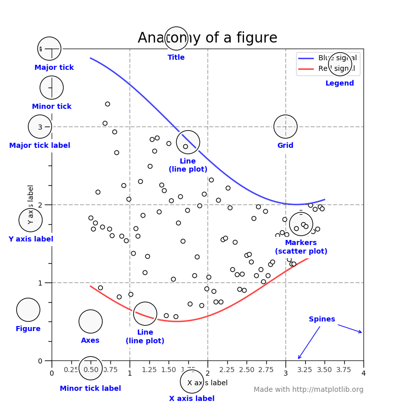 1  Matplotlib — Python 3: from None to Machine Learning