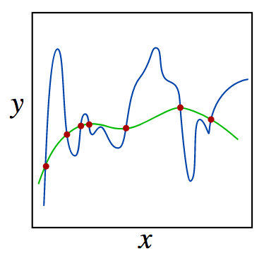 ../../_images/model-quality-regularization.png