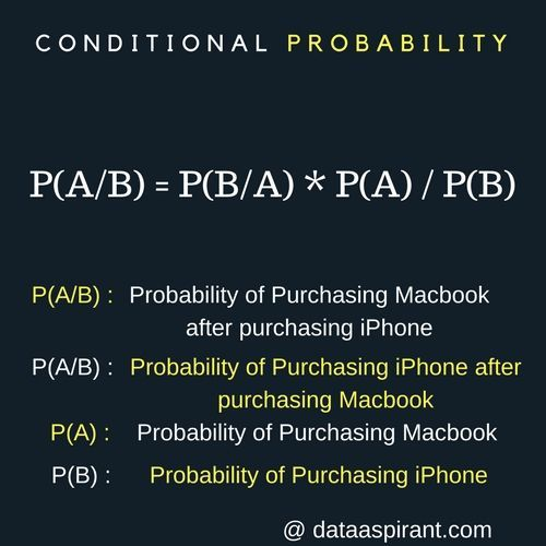 ../_images/naive-bayes-apple.jpg