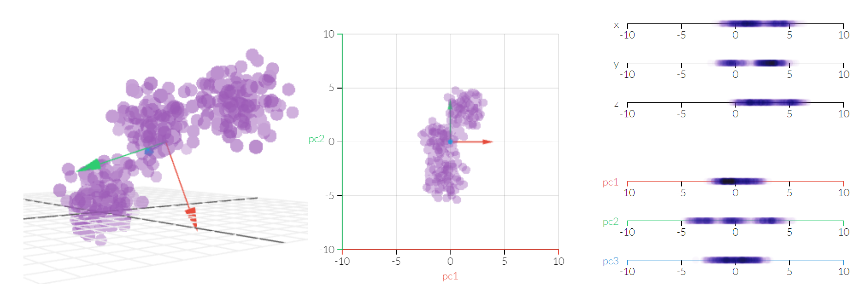 18  Principal Component Analysis (PCA) — Python 3: from None