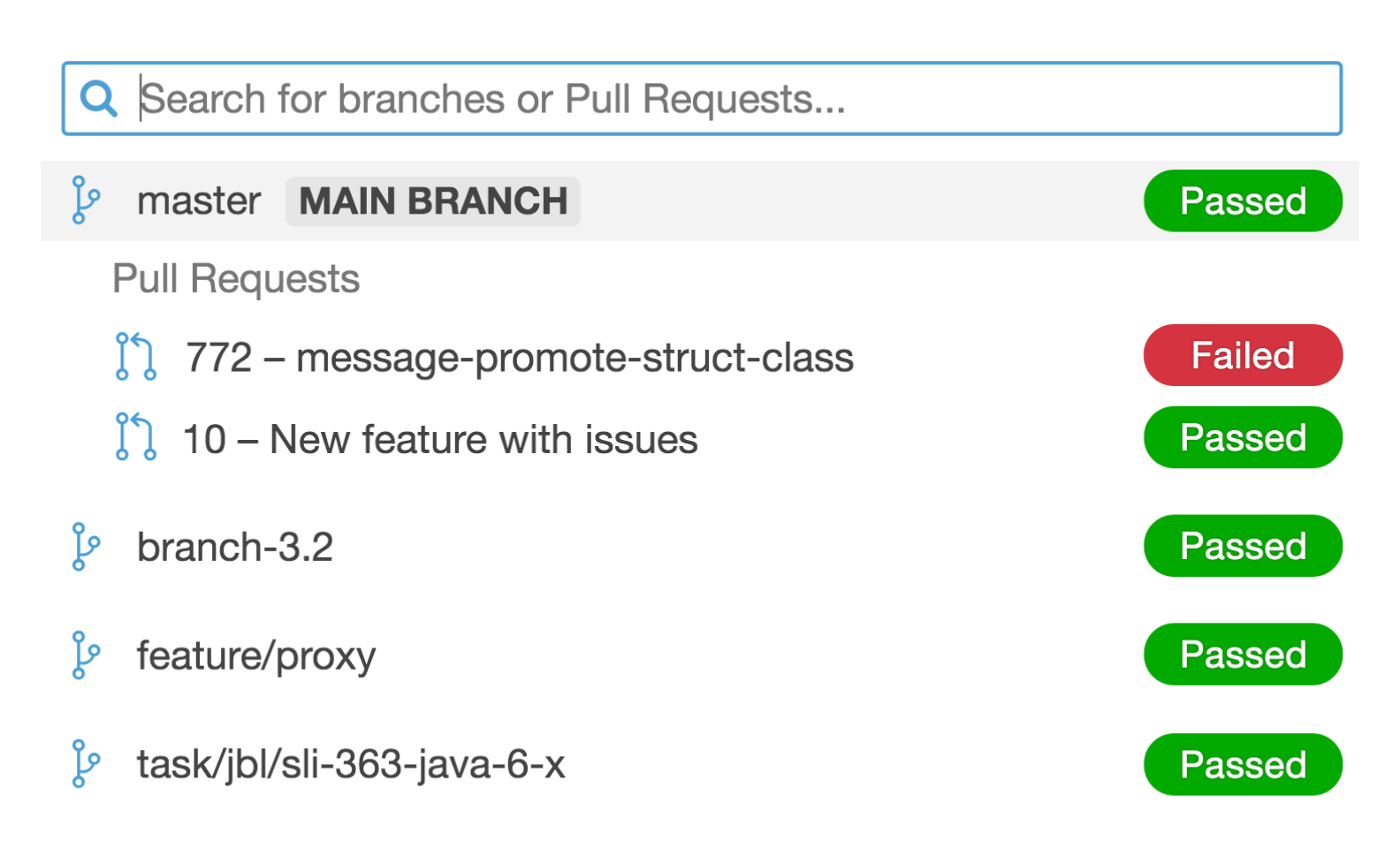 ../../_images/qa-sonarqube-feature-branch-a.png