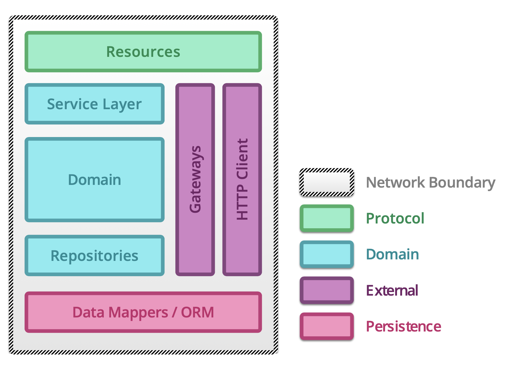 ../../_images/testing-microservices-01.png