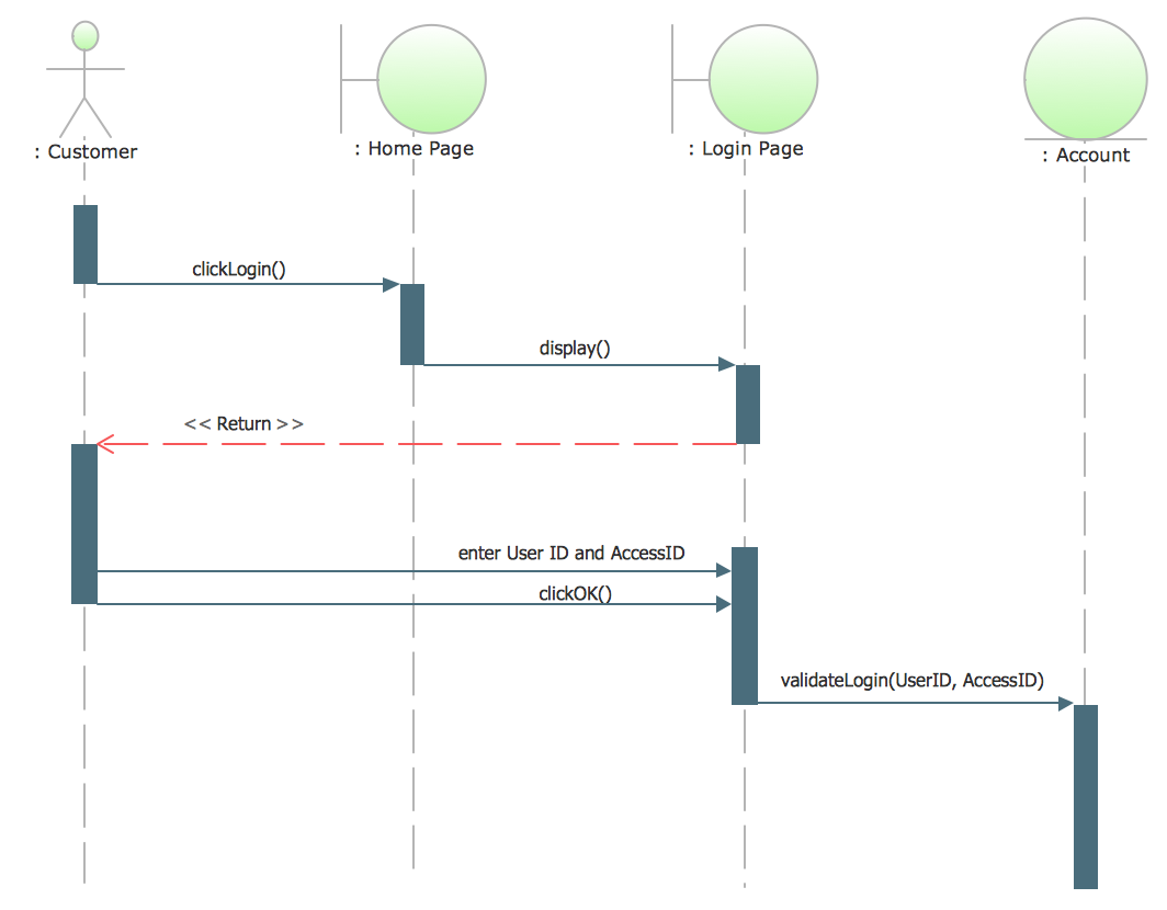 ../../_images/uml-sequencediagram-1.png