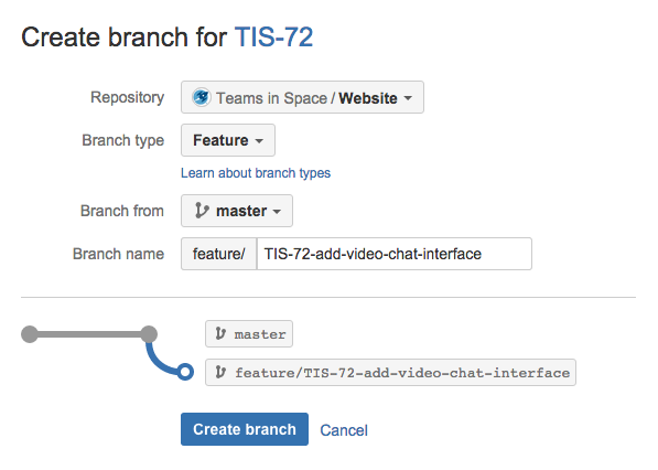 ../../_images/vcs-bitbucket-create-branch.png